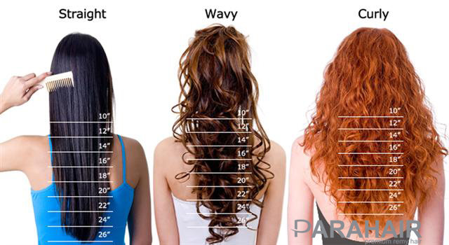 the length guide of the parahair hair extensions United States